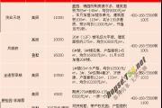 最新!泰州市区26家主流在售楼盘价格出炉!