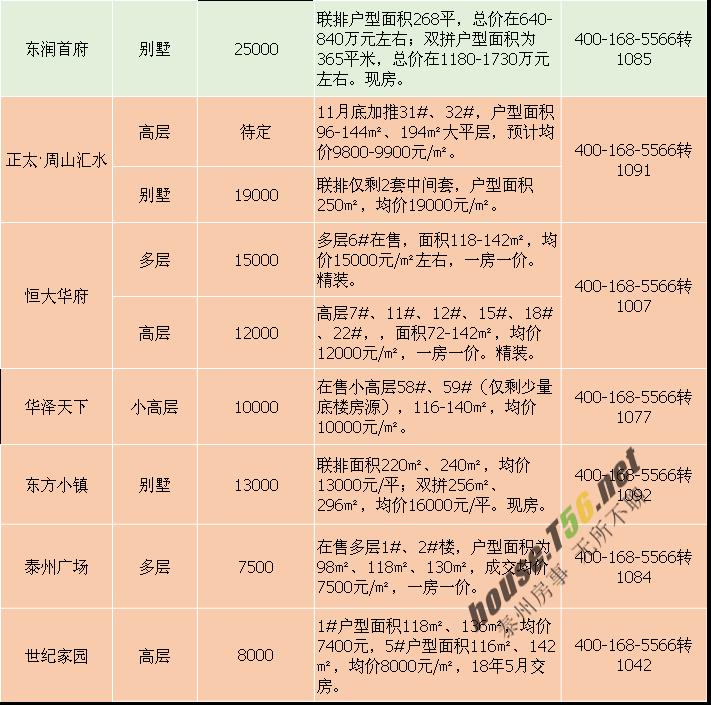 城南&医药高新区.png