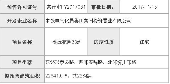 中铁溪源.jpg