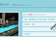 城南又一改善盘备案价出炉,高层备案均价13600元/㎡!
